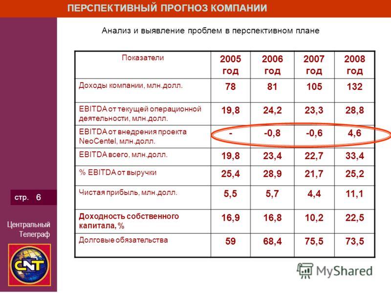 Центральный Телеграф стр. 6 Показатели 2005 год 2006 год 2007 год 2008 год Доходы компании, млн.долл. 7881105132 EBITDA от текущей операционной деятельности, млн.долл. 19,824,223,328,8 EBITDA от внедрения проекта NeoCentel, млн.долл. --0,8-0,64,6 EBI