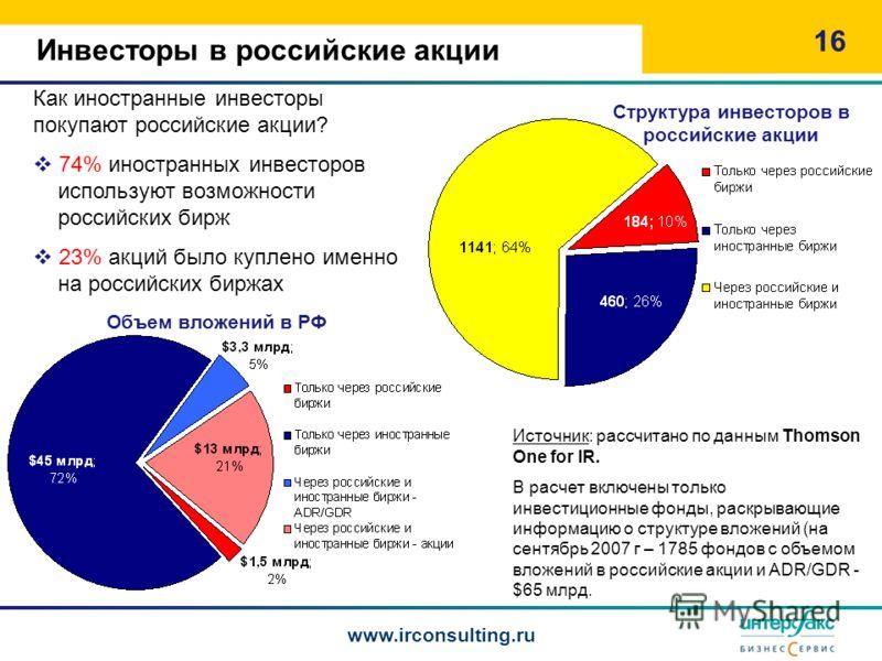 Инвесторы в российские акции 16 Как иностранные инвесторы покупают российские акции? 74% иностранных инвесторов используют возможности российских бирж 23% акций было куплено именно на российских биржах Источник: рассчитано по данным Thomson One for I