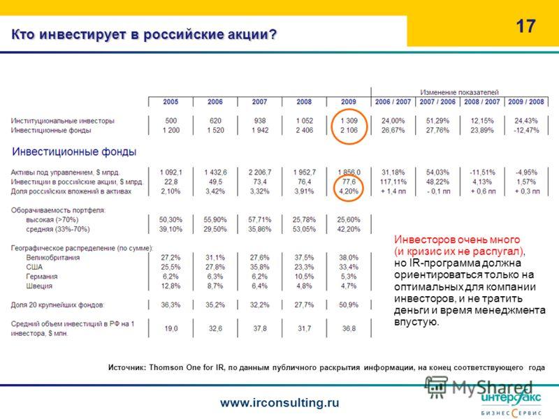 Кто инвестирует в российские акции? Источник: Thomson One for IR, по данным публичного раскрытия информации, на конец соответствующего года 17 Инвесторов очень много (и кризис их не распугал), но IR-программа должна ориентироваться только на оптималь