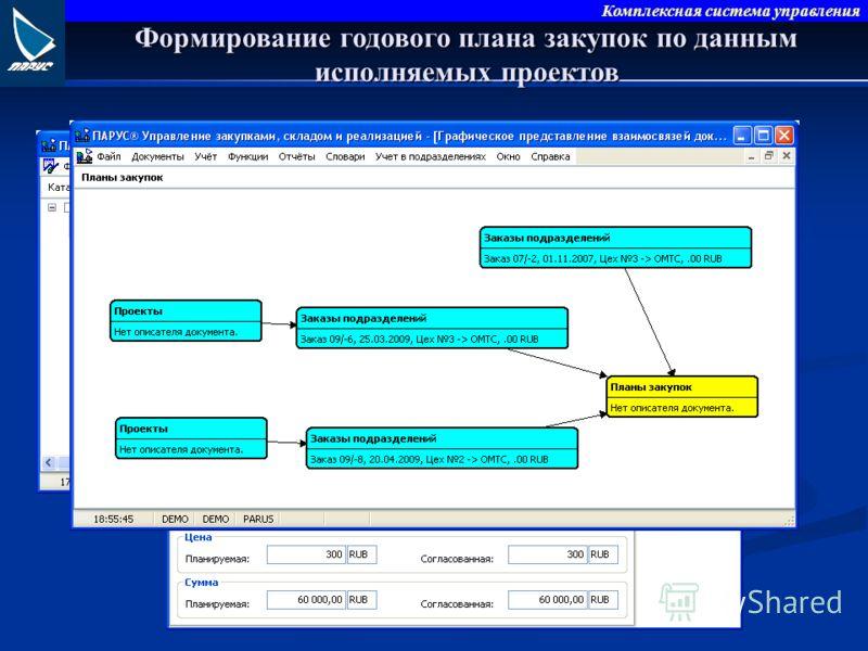 Комплексная система управления Формирование годового плана закупок по данным исполняемых проектов