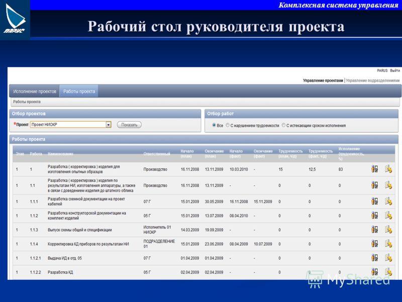Комплексная система управления Рабочий стол руководителя проекта