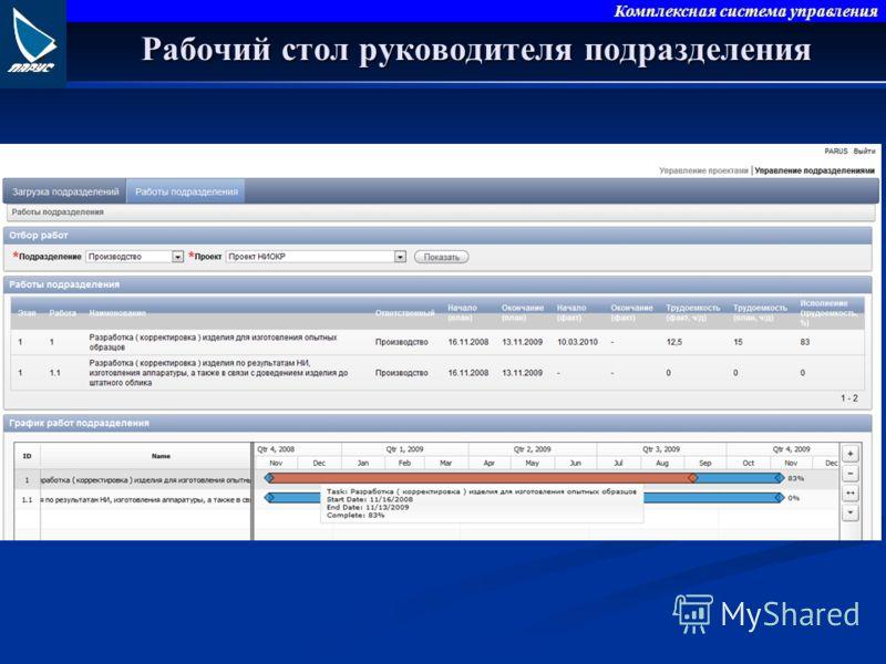 Комплексная система управления Рабочий стол руководителя подразделения