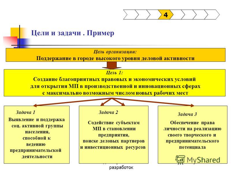 Отдел стратегических разработок Цели и задачи. Пример 4 Цель организации: Поддержание в городе высокого уровня деловой активности Цель 1: Создание благоприятных правовых и экономических условий для открытия МП в производственной и инновационных сфера