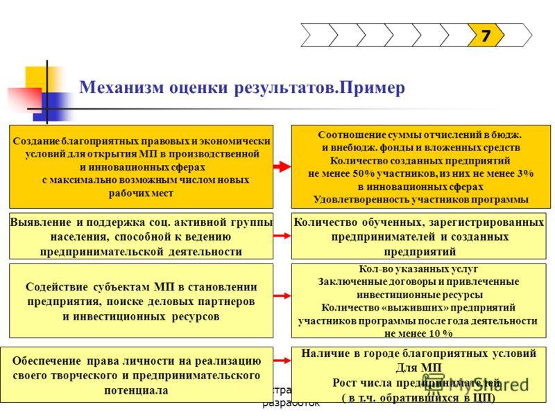 Отдел стратегических разработок Механизм оценки результатов.Пример Создание благоприятных правовых и экономически условий для открытия МП в производственной и инновационных сферах с максимально возможным числом новых рабочих мест Соотношение суммы от