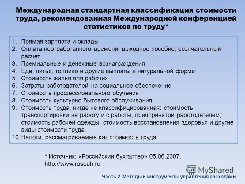 Международная стандартная классификация стоимости труда, рекомендованная Международной конференцией статистиков по труду* * Источник: «Российский бухгалтер» 05.06.2007, http://www.rosbuh.ru 1.Прямая зарплата и оклады 2.Оплата неотработанного времени,