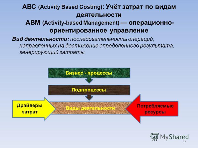 АВС (Activity Based Costing) : Учёт затрат по видам деятельности ABM (Аctivity-based Мanagement) операционно- ориентированное управление Вид деятельности: последовательность операций, направленных на достижение определённого результата, генерирующий