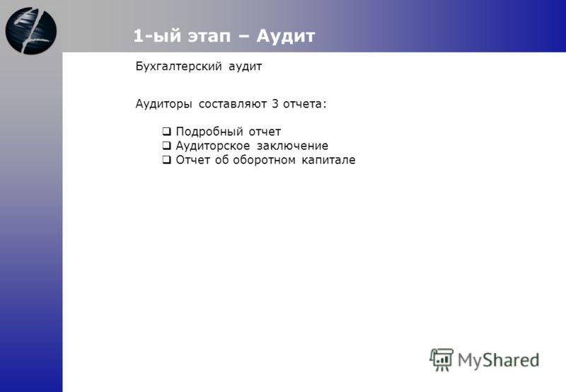 1-ый этап – Аудит Бухгалтерский аудит Аудиторы составляют 3 отчета: Подробный отчет Аудиторское заключение Отчет об оборотном капитале