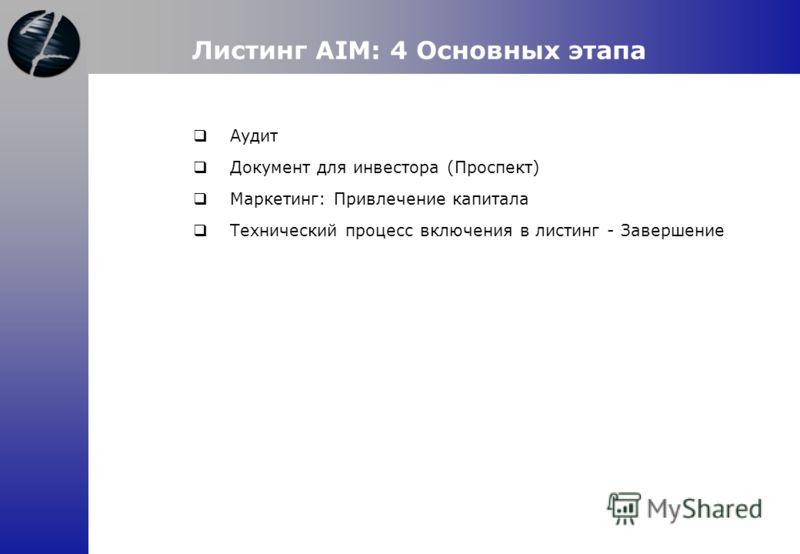 Аудит Документ для инвестора (Проспект) Маркетинг: Привлечение капитала Технический процесс включения в листинг - Завершение Листинг AIM: 4 Основных этапа