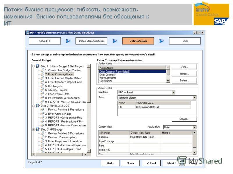 Потоки бизнес-процессов: гибкость, возможность изменения бизнес-пользователями без обращения к ИТ
