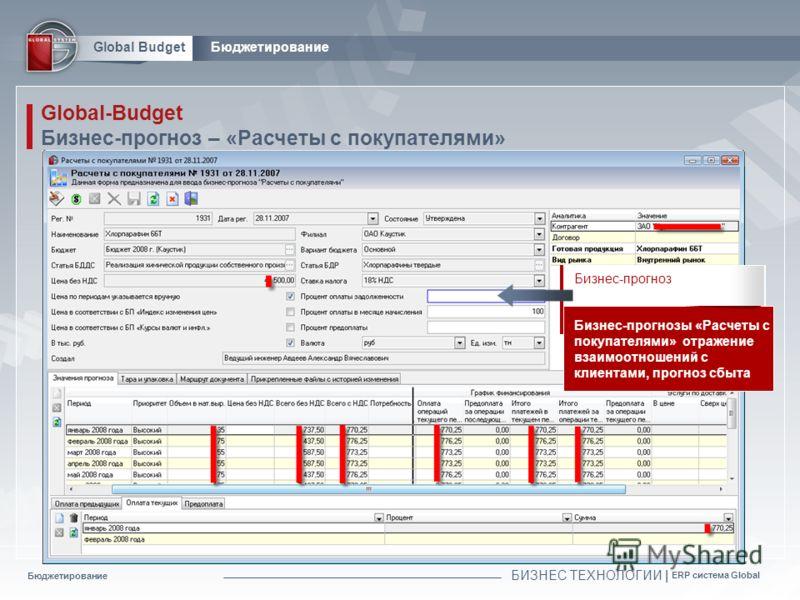 Бюджетирование БИЗНЕС ТЕХНОЛОГИИ | ERP система Global Global BudgetБюджетирование Global-Budget Бизнес-прогноз – «Расчеты с покупателями» Бизнес-прогнозы «Расчеты с покупателями» отражение взаимоотношений с клиентами, прогноз сбыта Бизнес-прогноз