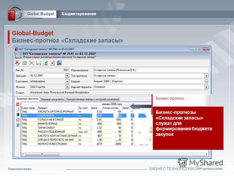 Бюджетирование БИЗНЕС ТЕХНОЛОГИИ | ERP система Global Global BudgetБюджетирование Global-Budget Бизнес-прогноз «Складские запасы» Бизнес-прогноз Бизнес-прогнозы «Складские запасы» служат для формирования бюджета закупок