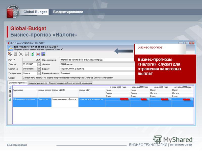 Бюджетирование БИЗНЕС ТЕХНОЛОГИИ | ERP система Global Global BudgetБюджетирование Global-Budget Бизнес-прогноз «Налоги» Бизнес-прогноз Бизнес-прогнозы «Налоги» служат для отражения налоговых выплат