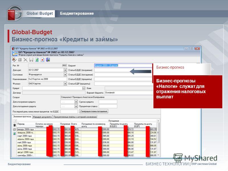 Бюджетирование БИЗНЕС ТЕХНОЛОГИИ | ERP система Global Global BudgetБюджетирование Global-Budget Бизнес-прогноз «Кредиты и займы» Бизнес-прогноз Бизнес-прогнозы «Налоги» служат для отражения налоговых выплат