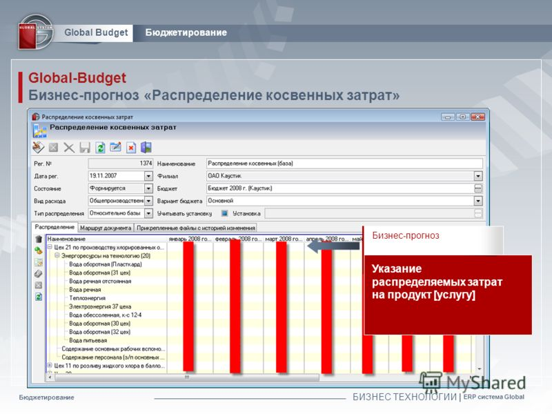 Бюджетирование БИЗНЕС ТЕХНОЛОГИИ | ERP система Global Global BudgetБюджетирование Global-Budget Бизнес-прогноз «Распределение косвенных затрат» Бизнес-прогноз Указание распределяемых затрат на продукт [услугу]
