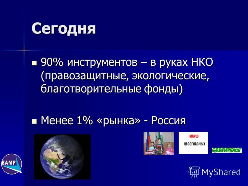 Сегодня 90% инструментов – в руках НКО (правозащитные, экологические, благотворительные фонды) 90% инструментов – в руках НКО (правозащитные, экологические, благотворительные фонды) Менее 1% «рынка» - Россия Менее 1% «рынка» - Россия