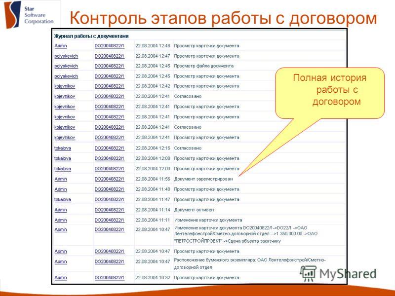 Контроль этапов работы с договором Полная история работы с договором