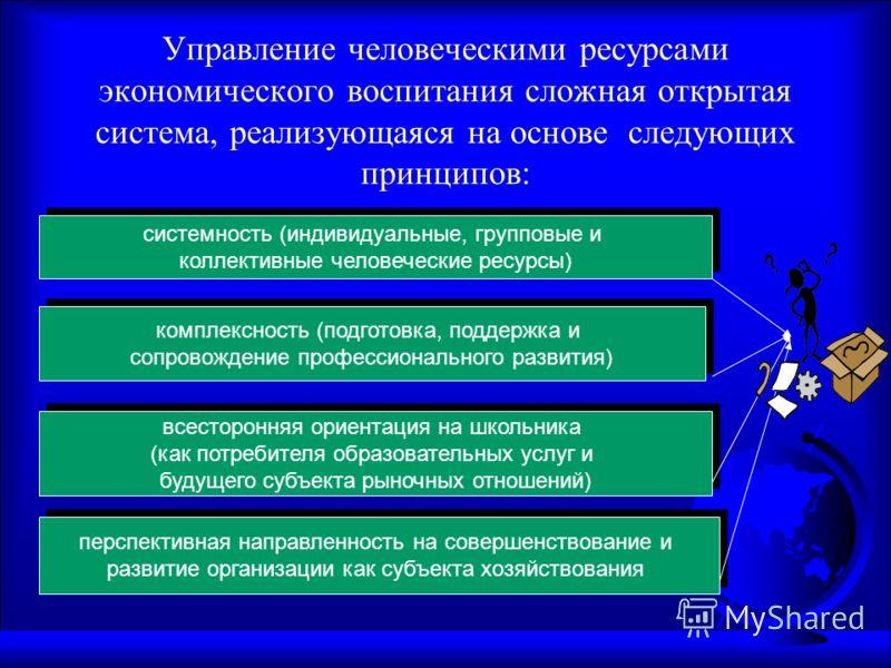 Управление человеческими ресурсами экономического воспитания сложная открытая система, реализующаяся на основе следующих принципов: системность (индивидуальные, групповые и коллективные человеческие ресурсы) системность (индивидуальные, групповые и к