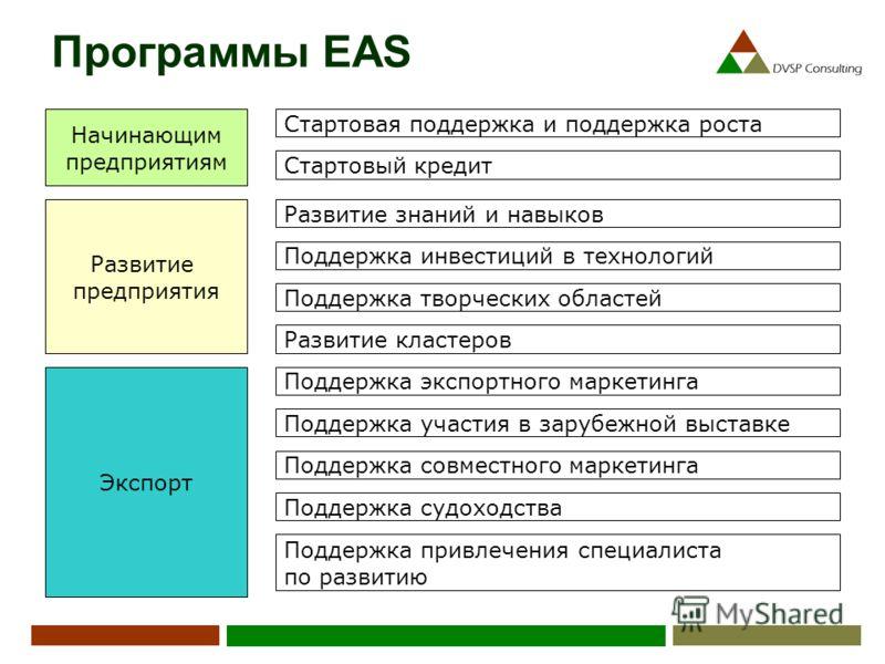 Программы EAS Начинающим предприятиям Стартовая поддержка и поддержка роста Стартовый кредит Развитие предприятия Развитие знаний и навыков Поддержка инвестиций в технологий Поддержка творческих областей Развитие кластеров Экспорт Поддержка экспортно