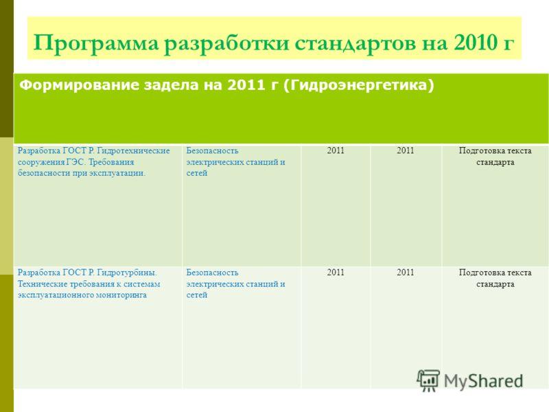 Программа разработки стандартов на 2010 г Формирование задела на 2011 г (Гидроэнергетика) Разработка ГОСТ Р. Гидротехнические сооружения ГЭС. Требования безопасности при эксплуатации. Безопасность электрических станций и сетей 2011 Подготовка текста