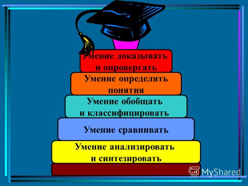 Умение учиться Умение анализировать и синтезировать Умение сравнивать Умение обобщать и классифицировать Умение определять понятия Умение доказывать и опровергать