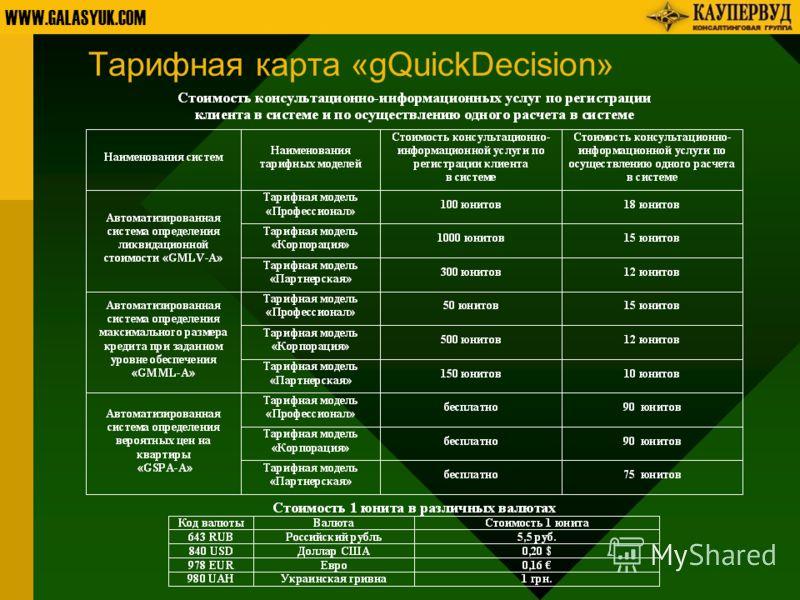 WWW.GALASYUK.COM Тарифная карта «gQuickDecision»