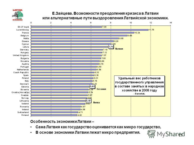 11 Особенность экономики Латвии – Сама Латвия как государство оценивается как микро государство, В основе экономики Латвии лежат микро предприятия. Е.Зайцева. Возможности преодоления кризиса в Латвии или альтернативные пути выздоровления Латвийской э