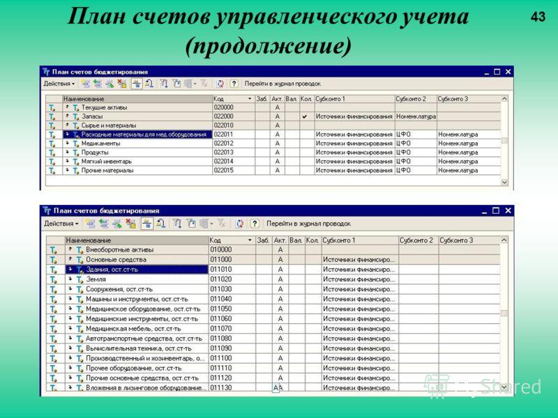 План счетов управленческого учета (продолжение) 43