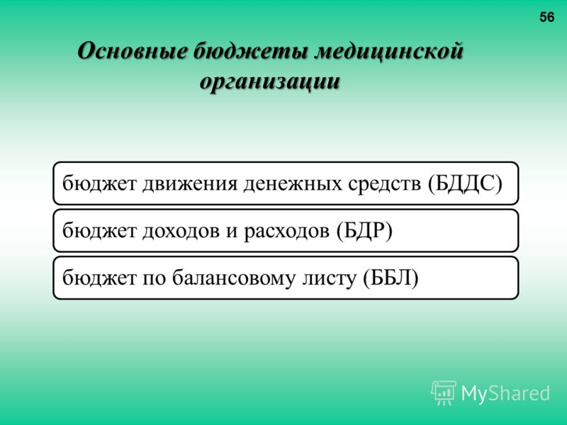 Основные бюджеты медицинской организации бюджет движения денежных средств (БДДС)бюджет доходов и расходов (БДР)бюджет по балансовому листу (ББЛ) 56