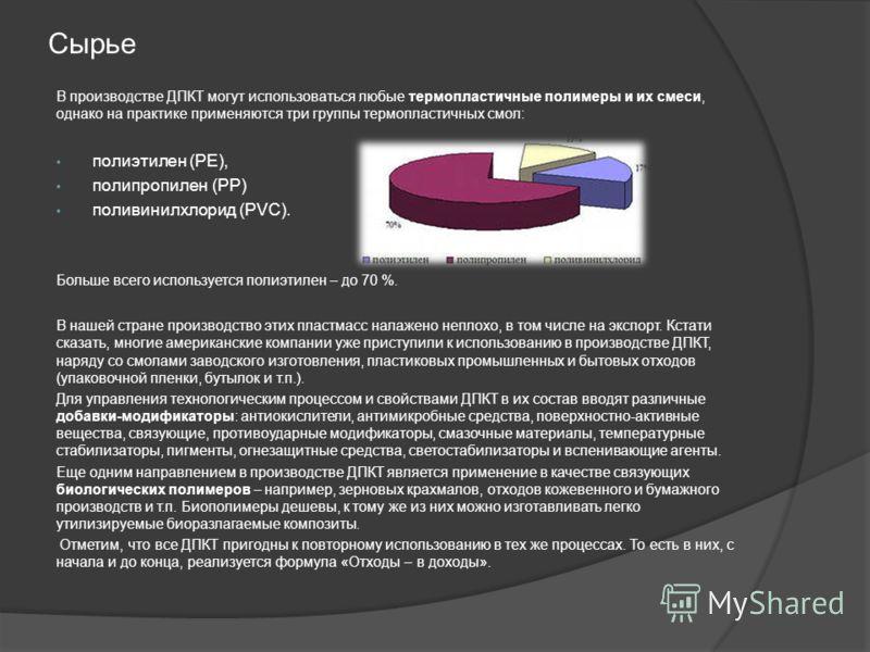 Сырье В производстве ДПКТ могут использоваться любые термопластичные полимеры и их смеси, однако на практике применяются три группы термопластичных смол: полиэтилен (PE), полипропилен (PP) поливинилхлорид (PVC). Больше всего используется полиэтилен –