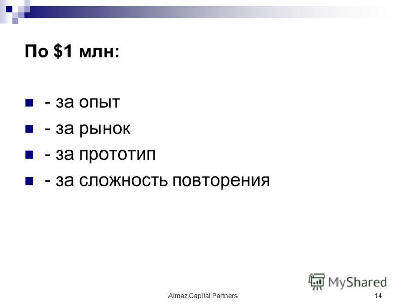 По $1 млн: - за опыт - за рынок - за прототип - за сложность повторения Almaz Capital Partners14