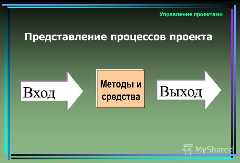 Управление проектами Представление процессов проекта Методы и средства ВыходВыход ВходВход