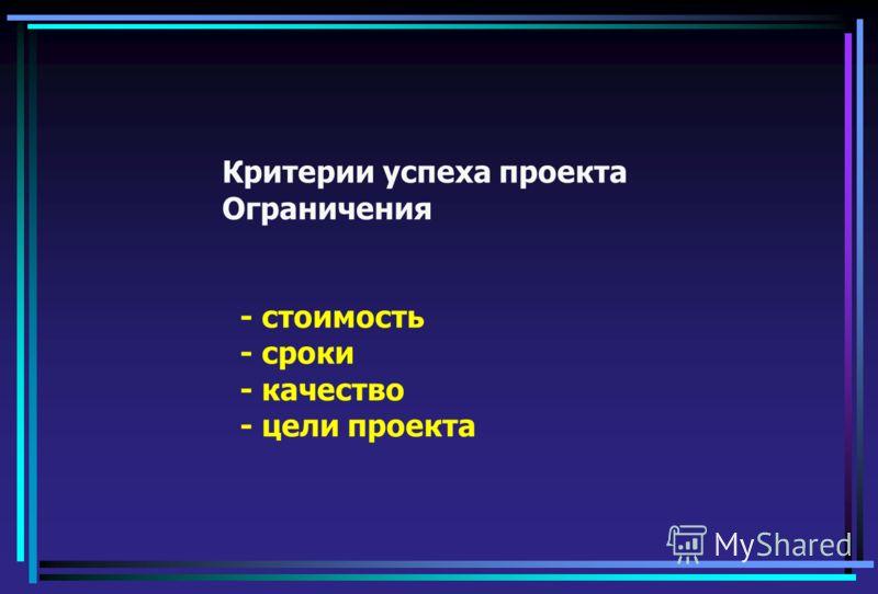 Критерии успеха проекта Ограничения - стоимость - сроки - качество - цели проекта