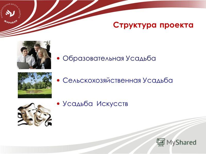 Структура проекта Образовательная Усадьба Сельскохозяйственная Усадьба Усадьба Искусств