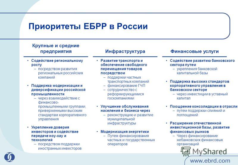 Приоритеты ЕБРР в России Крупные и средние предприятия Содействие региональному росту –посредством развития региональных российских компаний Поддержка модернизации и диверсификации российской промышленности –через взаимодействие с финансово- промышле