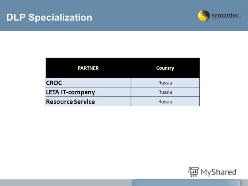 DLP Specialization PARTNERCountry CROC Russia LETA IT-сompany Russia Resource Service Russia