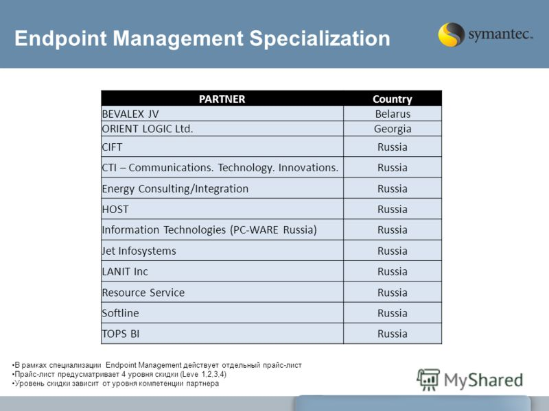 Endpoint Management Specialization PARTNER Country BEVALEX JVBelarus ORIENT LOGIC Ltd.Georgia CIFTRussia CTI – Communications. Technology. Innovations.Russia Energy Consulting/IntegrationRussia HOSTRussia Information Technologies (PC-WARE Russia)Russ