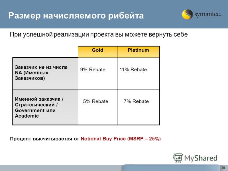 29 Размер начисляемого рибейта При успешной реализации проекта вы можете вернуть себе GoldPlatinum Заказчик не из числа NA (Именных Заказчиков) 9% Rebate 11% Rebate Именной заказчик / Стратегический / Government или Academic 5% Rebate 7% Rebate Проце