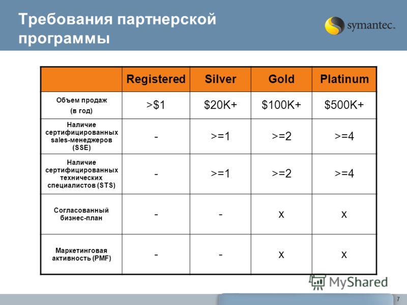 7 Требования партнерской программы RegisteredSilverGoldPlatinum Объем продаж (в год) >$1$20K+$100K+$500K+ Наличие сертифицированных sales-менеджеров (SSE) ->=1>=2>=4 Наличие сертифицированных технических специалистов (STS) ->=1>=2>=4 Согласованный би