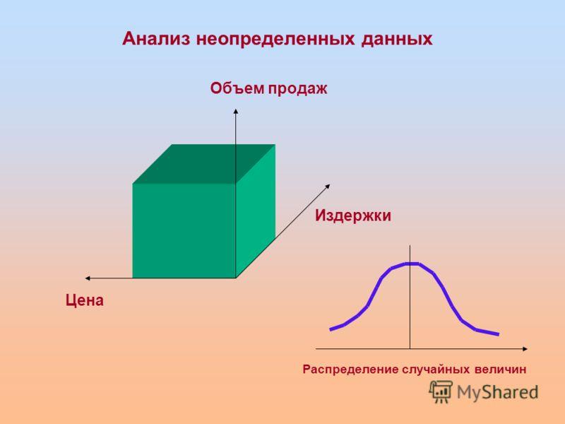 Анализ неопределенных данных Цена Объем продаж Издержки Распределение случайных величин