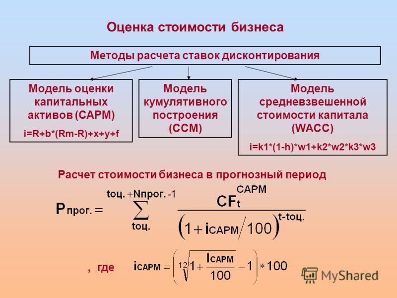 Оценка стоимости бизнеса Методы расчета ставок дисконтирования Модель средневзвешенной стоимости капитала (WACC) i=k1*(1-h)*w1+k2*w2*k3*w3 Модель кумулятивного построения (ССМ) Модель оценки капитальных активов (САРМ) i=R+b*(Rm-R)+x+y+f Расчет стоимо