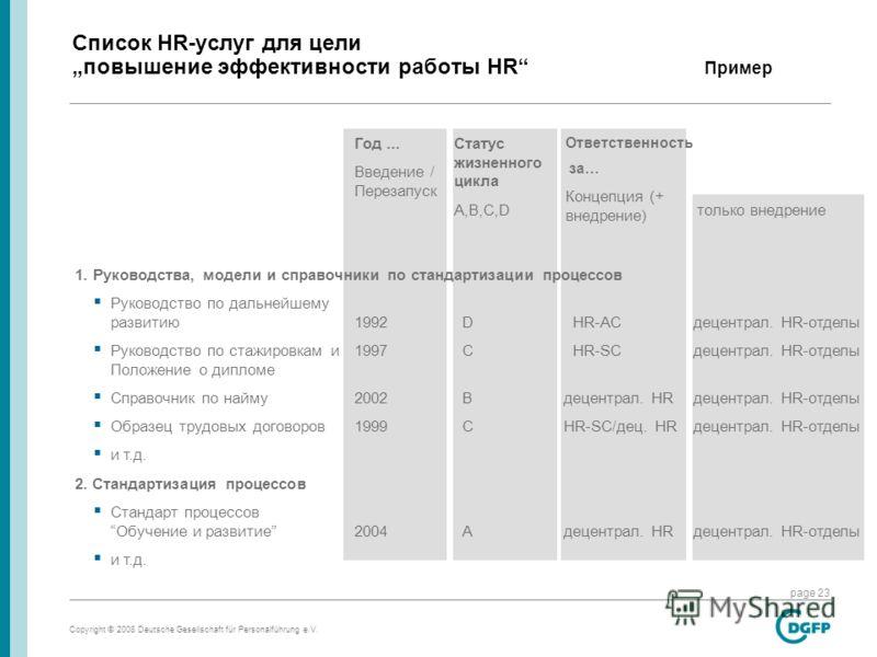 Copyright © 2008 Deutsche Gesellschaft für Personalführung e.V. page 23 Список HR-услуг для целиповышение эффективности работы HR Пример Год... Введение / Перезапуск Статус жизненного цикла A,B,C,D Ответственность за… Концепция (+ внедрение) только в
