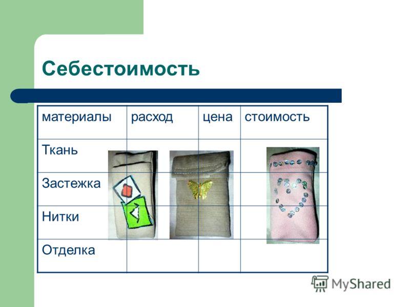Себестоимость материалырасходценастоимость Ткань Застежка Нитки Отделка