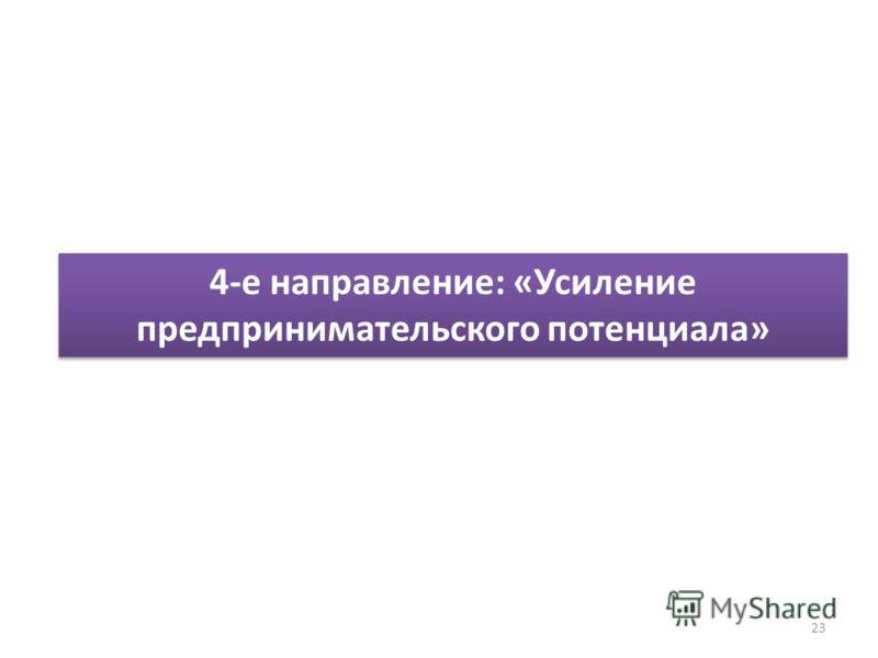 23 4-е направление: «Усиление предпринимательского потенциала»