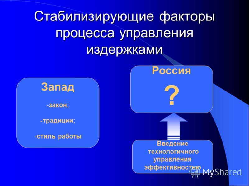 Стабилизирующие факторы процесса управления издержками Запад -закон; -традиции; -стиль работы Введение технологичного управления эффективностью Россия ?