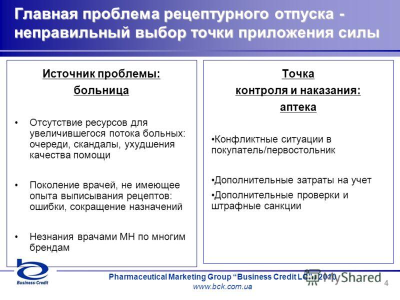 Pharmaceutical Marketing Group Business Credit LC, 2010 www.bck.com.ua 4 Главная проблема рецептурного отпуска - неправильный выбор точки приложения силы Источник проблемы: больница Отсутствие ресурсов для увеличившегося потока больных: очереди, скан