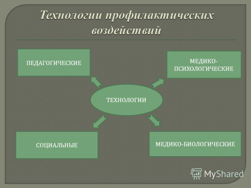 ТЕХНОЛОГИИ ПЕДАГОГИЧЕСКИЕ МЕДИКО - ПСИХОЛОГИЧЕСКИЕ СОЦИАЛЬНЫЕ МЕДИКО - БИОЛОГИЧЕСКИЕ