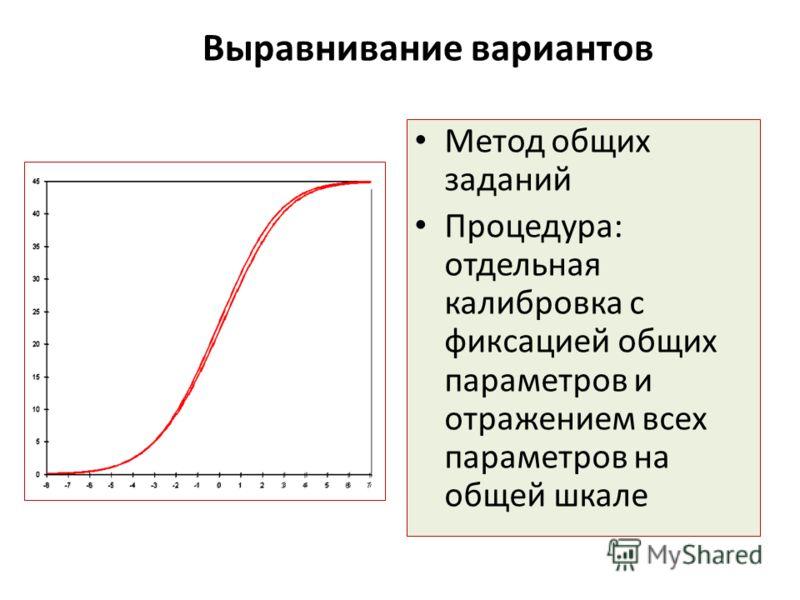 Выравнивание вариантов Метод общих заданий Процедура: отдельная калибровка с фиксацией общих параметров и отражением всех параметров на общей шкале