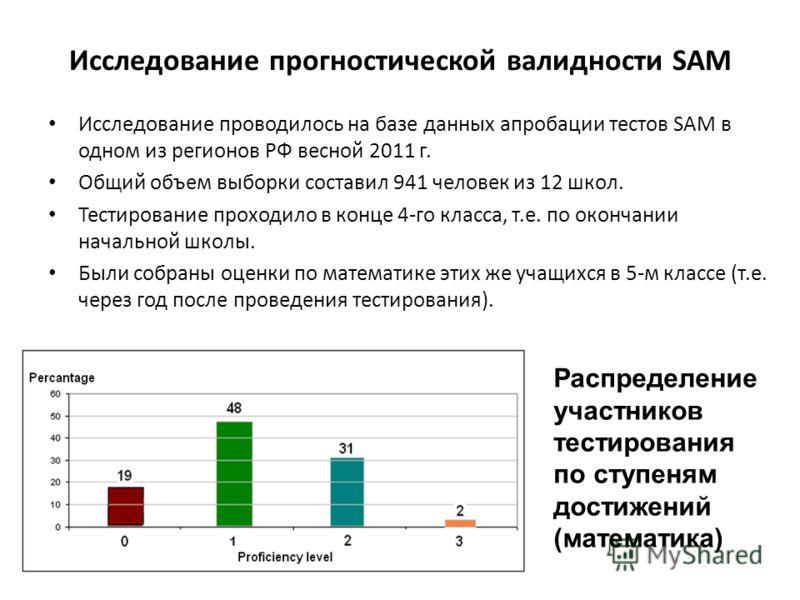 Исследование прогностической валидности SAM Исследование проводилось на базе данных апробации тестов SAM в одном из регионов РФ весной 2011 г. Общий объем выборки составил 941 человек из 12 школ. Тестирование проходило в конце 4-го класса, т.е. по ок