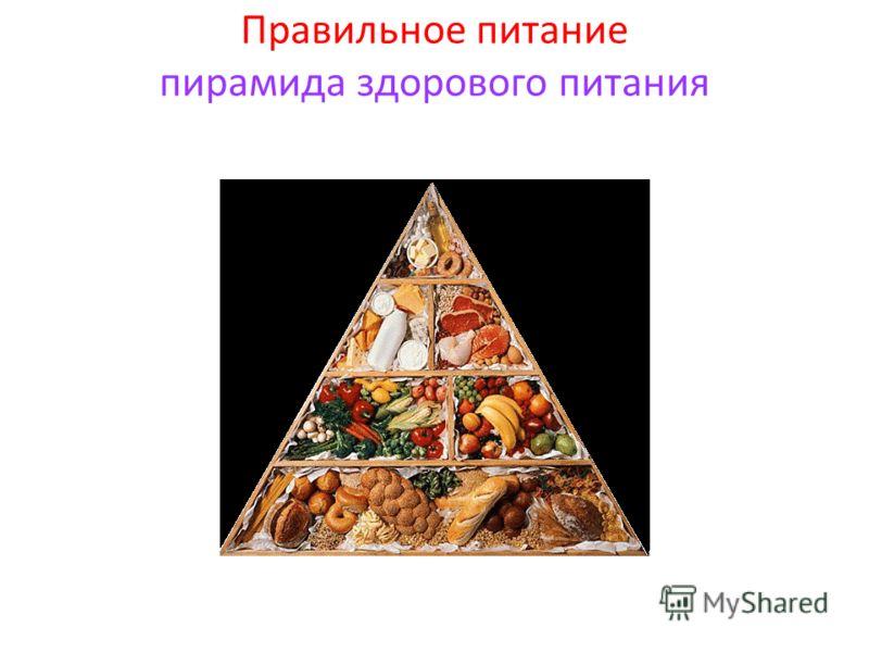 Правильное питание пирамида здорового питания