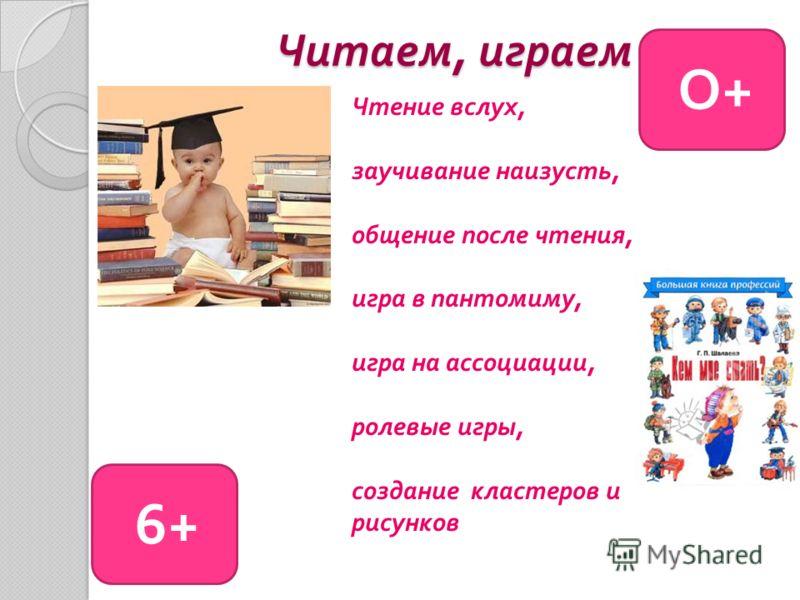 Читаем, играем Чтение вслух, заучивание наизусть, общение после чтения, игра в пантомиму, игра на ассоциации, ролевые игры, создание кластеров и рисунков О+ О+ 6+